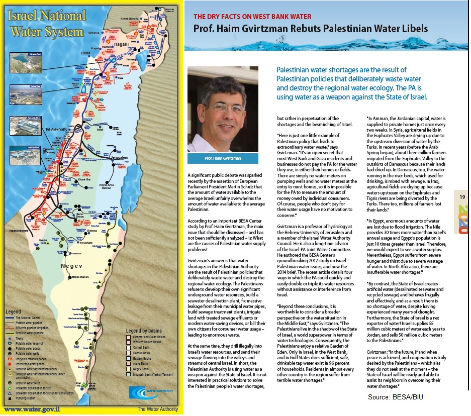 ISRAEL WATER RESOURCES MAP and Comment